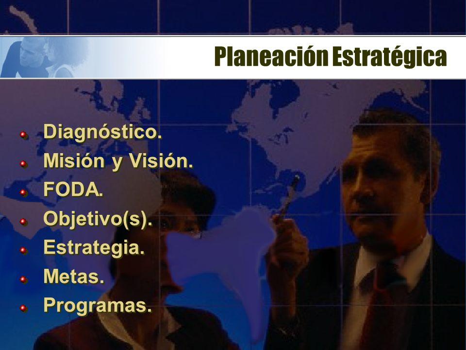 Planeación Estratégica Misión Estrategias Proyectos Tácticas Control Medio: Oportunidades/Problemas Capacidades: Fuerzas/Debilidades Planeación Contin