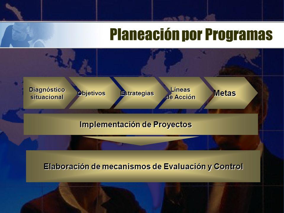 Planeación por Programas Fundamentos. – Información. Discusión. Decisión. Aprobación. Marco Normativo. – Conjunto de leyes, decretos normas, reglas, a