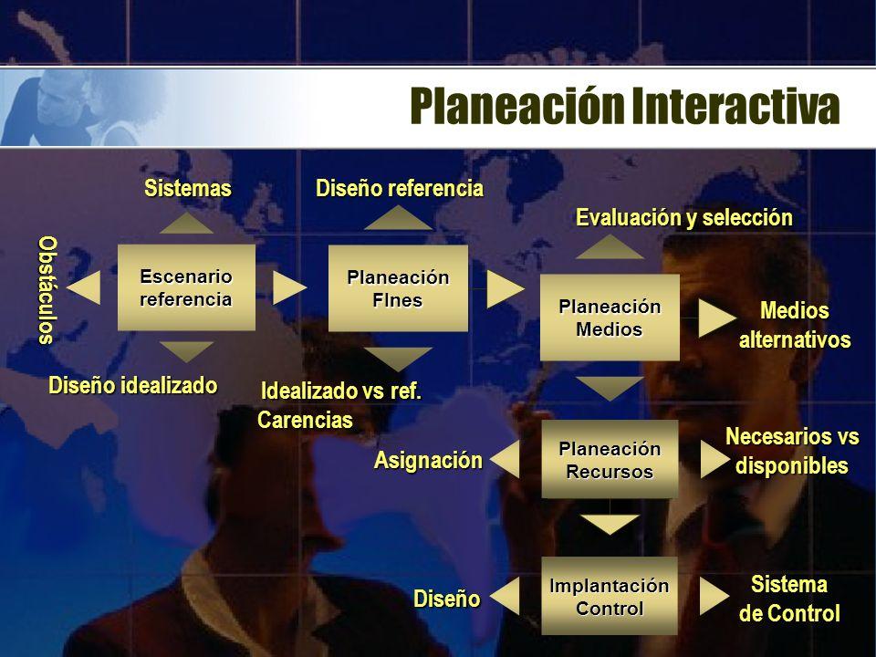 Planeación Interactiva EscenarioreferenciaSistemasObstáculos Diseño idealizado PlaneaciónFInes Diseño referencia Idealizado vs ref.