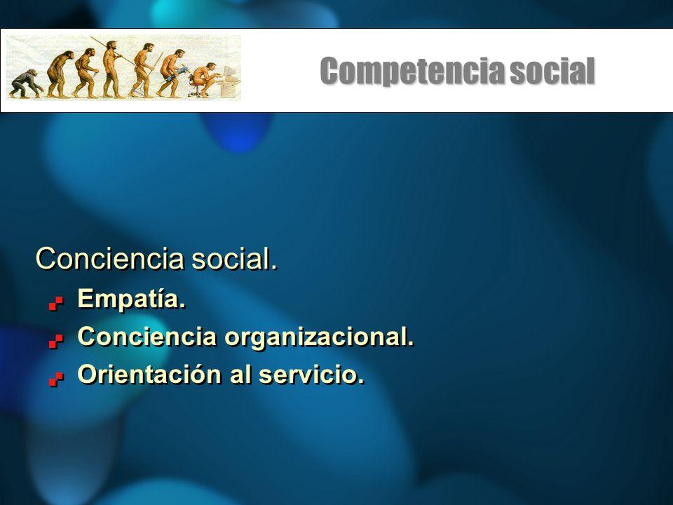 Competencia social Conciencia social. Empatía. Conciencia organizacional. Orientación al servicio. Conciencia social. Empatía. Conciencia organizacion