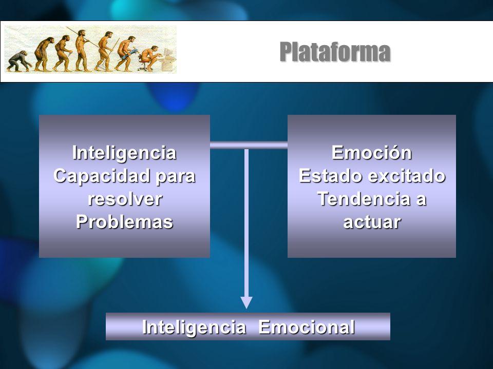Plataforma Inteligencia Capacidad para resolver ProblemasEmoción Estado excitado Tendencia a actuar Inteligencia Emocional