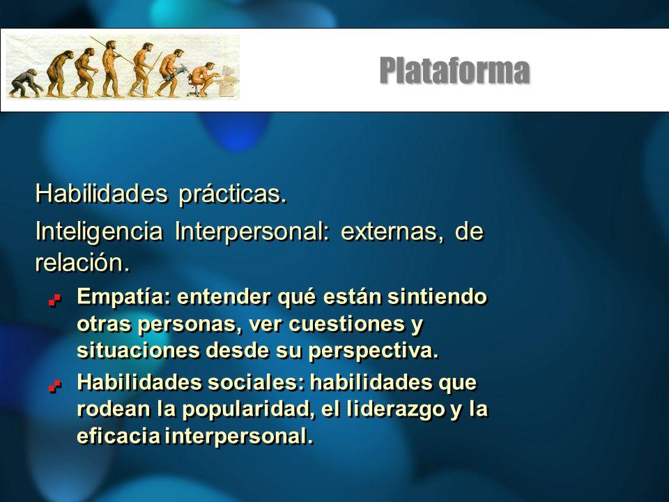 Plataforma Habilidades prácticas. Inteligencia Interpersonal: externas, de relación. Empatía: entender qué están sintiendo otras personas, ver cuestio
