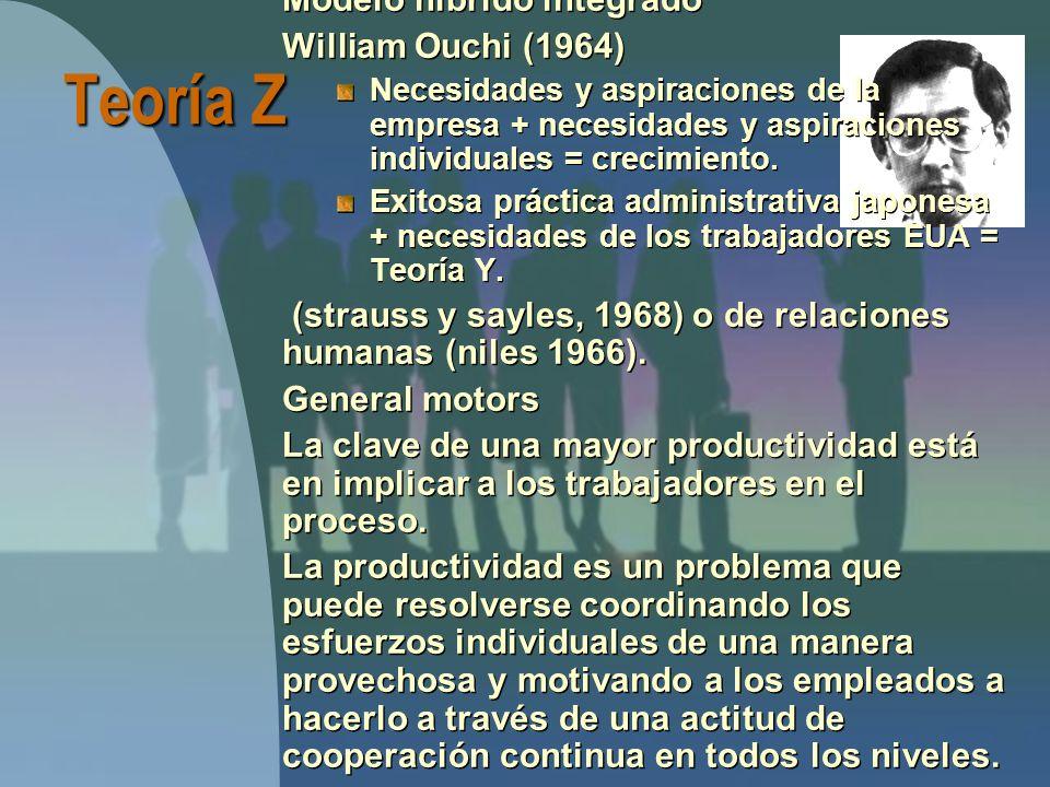 Teoría Z Modelo híbrido integrado William Ouchi (1964) Necesidades y aspiraciones de la empresa + necesidades y aspiraciones individuales = crecimiento.