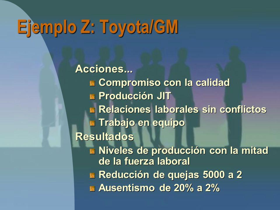 Ejemplo Z: Toyota/GM Acciones...