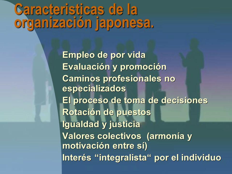 Caracteristicas de la organización japonesa.