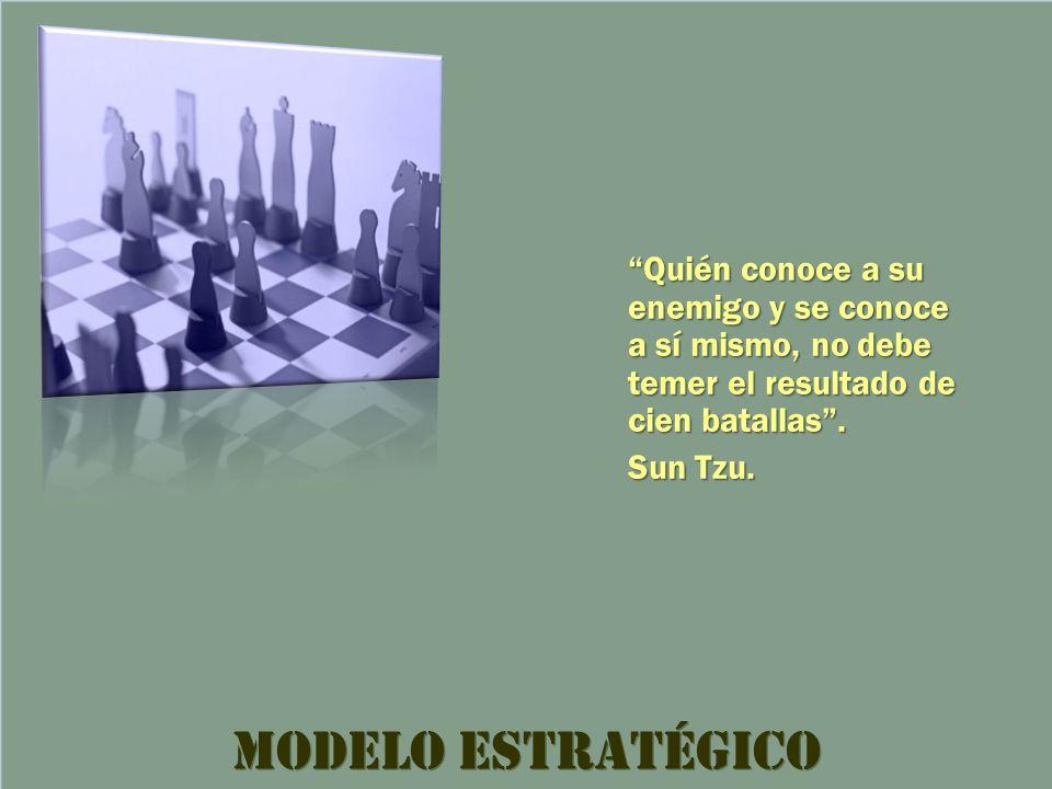 Modelo Estratégico Quién conoce a su enemigo y se conoce a sí mismo, no debe temer el resultado de cien batallas. Sun Tzu.