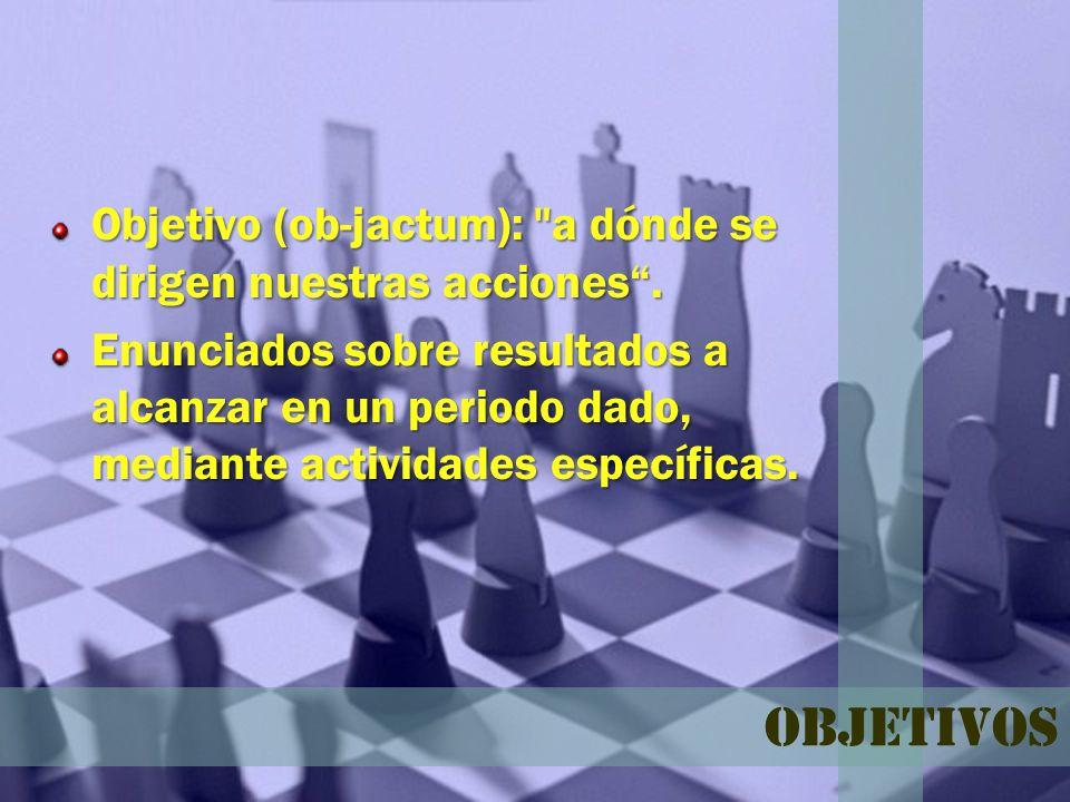 Objetivos Objetivo (ob-jactum):