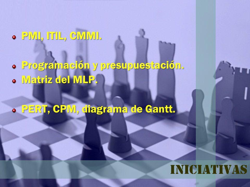 Iniciativas PMI, ITIL, CMMI. Programación y presupuestación. Matriz del MLP. PERT, CPM, diagrama de Gantt.
