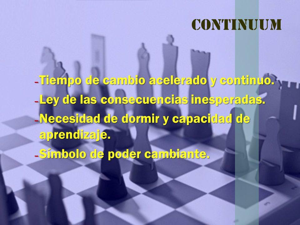 Continuum – Tiempo de cambio acelerado y continuo. – Ley de las consecuencias inesperadas. – Necesidad de dormir y capacidad de aprendizaje. – Símbolo
