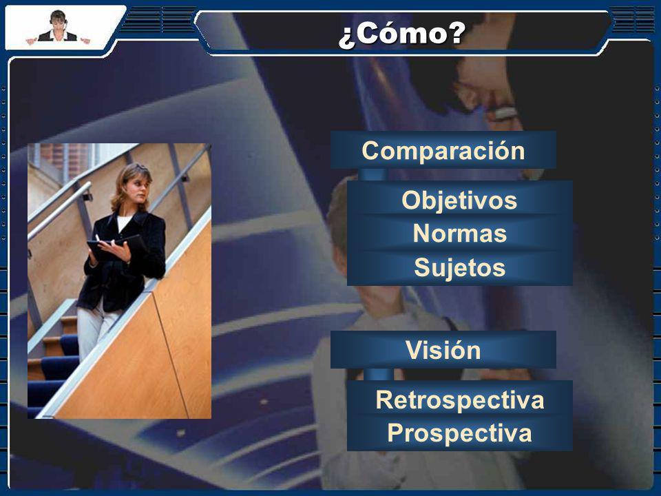 ¿Cómo? Comparación Objetivos Sujetos Normas Visión Retrospectiva Prospectiva