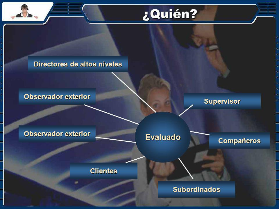 Directores de altos niveles Observador exterior Supervisor Compañeros Clientes Subordinados Evaluado ¿Quién?