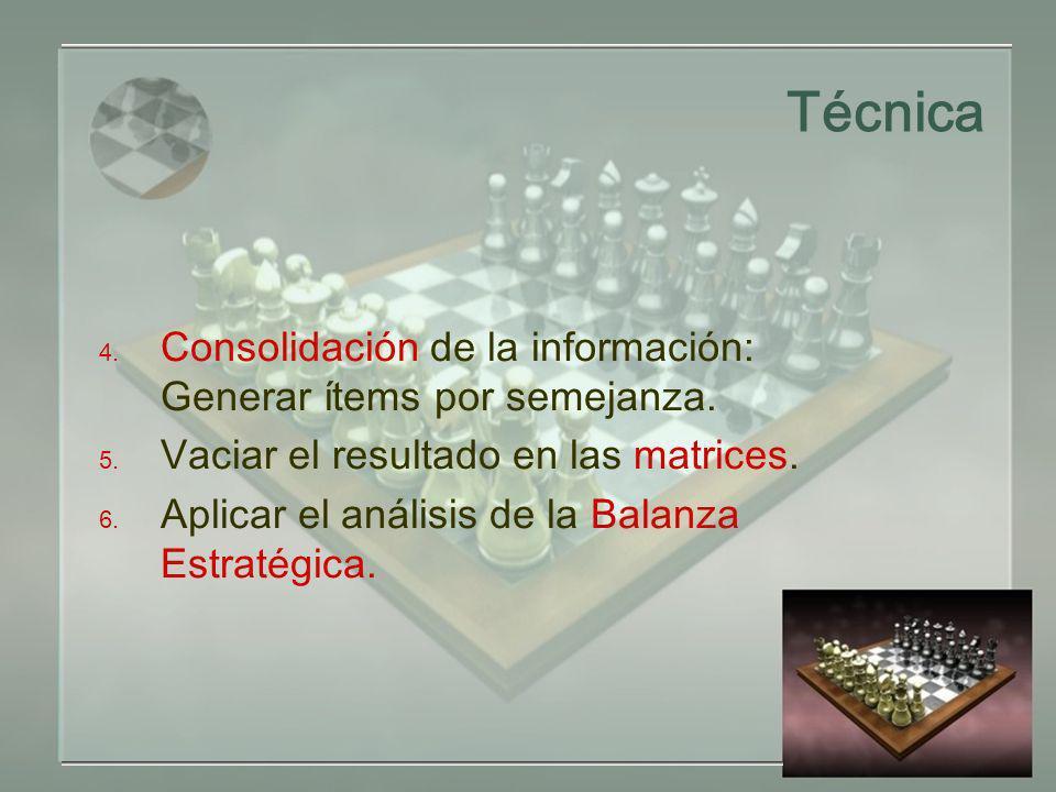 Técnica 4. Consolidación de la información: Generar ítems por semejanza. 5. Vaciar el resultado en las matrices. 6. Aplicar el análisis de la Balanza