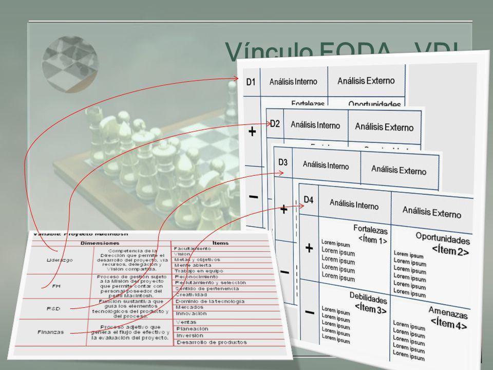 Vínculo FODA - VDI