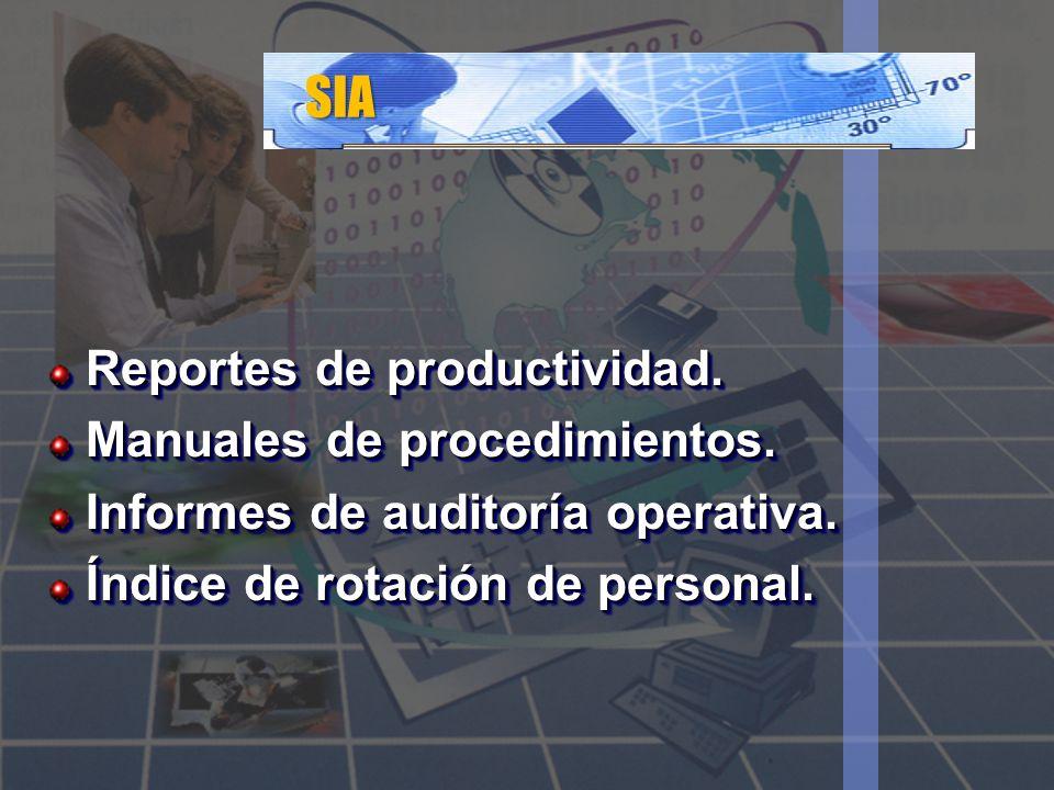 SIA Reportes de productividad. Manuales de procedimientos. Informes de auditoría operativa. Índice de rotación de personal. Reportes de productividad.