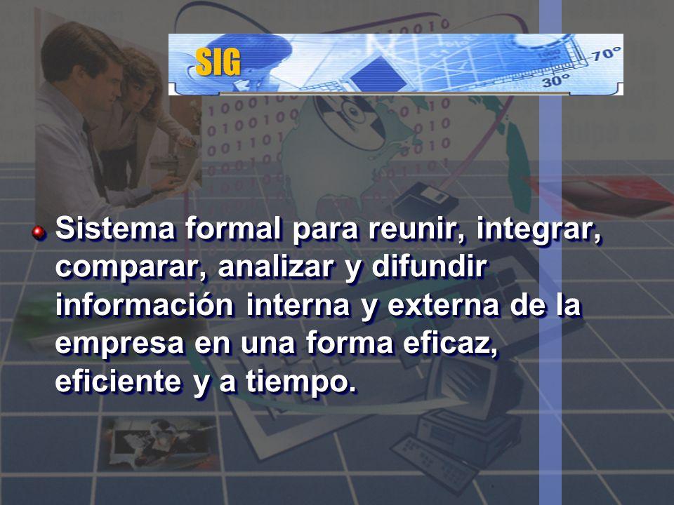 SIG Sistema formal para reunir, integrar, comparar, analizar y difundir información interna y externa de la empresa en una forma eficaz, eficiente y a
