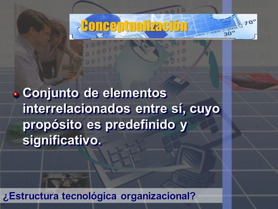 Conceptualización epm efc EntradaSalida Disturbiosexternos Disturbiosinternos PA Proceso ¿Elementos de un sistema?