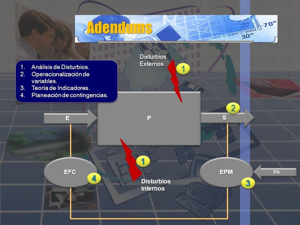 SalidaEPMPAEFC Objetivo, Disturbios MediciónEvaluaciónControl Indicadores (KPIs)MetasAcciones Objetivo Reporte Indicador O1Meta O1 (<) Acción C1 (=) Acción C2 (>) Acción C3 Disturbio 1Indicador D1Meta D1 (<) Acción C1 (=) Acción C2 (>) Acción C3 Disturbio 2Indicador D2 Meta D2 (<) Acción C1 (=) Acción C2 (>) Acción C3 Realimentación