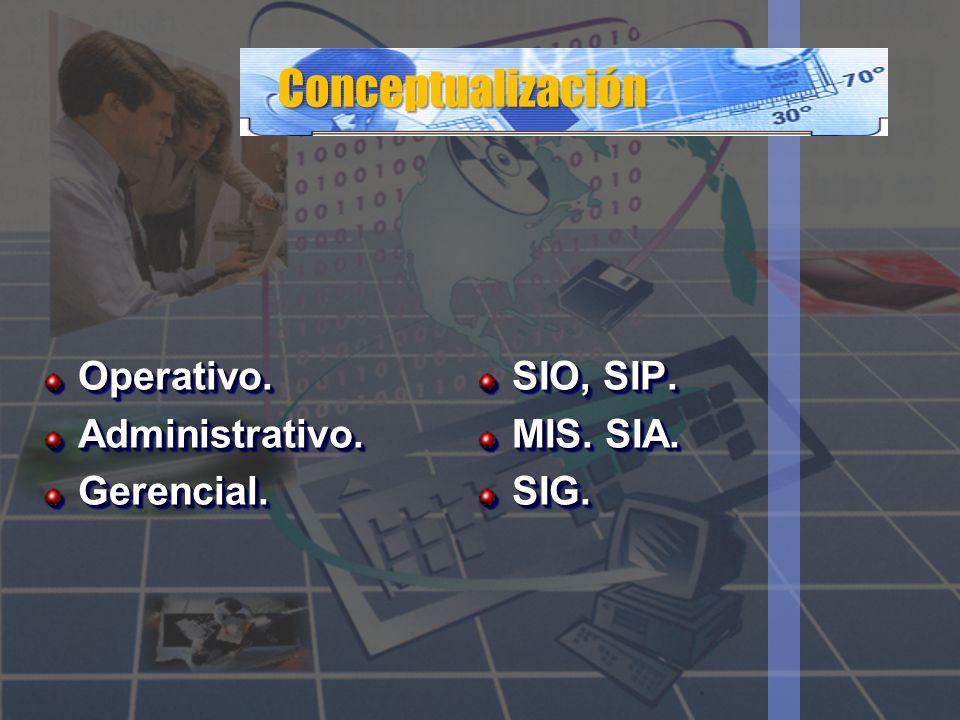 Conceptualización Operativo.Administrativo.Gerencial.Operativo.Administrativo.Gerencial. SIO, SIP. MIS. SIA. SIG.