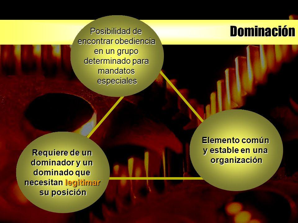 Dominación Posibilidad de encontrar obediencia en un grupo determinado para mandatosespeciales Requiere de un dominador y un dominado que necesitan legitimar su posición Elemento común y estable en una organización