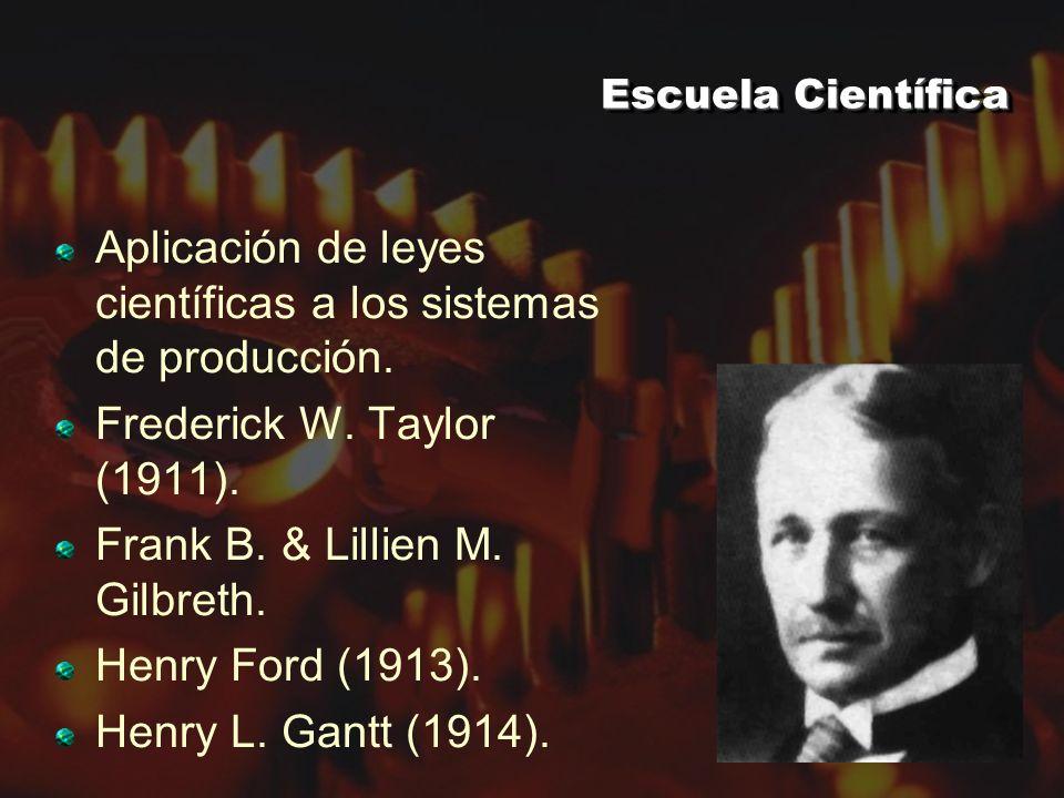 Escuela Científica Aplicación de leyes científicas a los sistemas de producción.