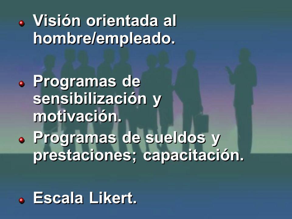Visión orientada al hombre/empleado. Programas de sensibilización y motivación. Programas de sueldos y prestaciones; capacitación. Escala Likert. Visi