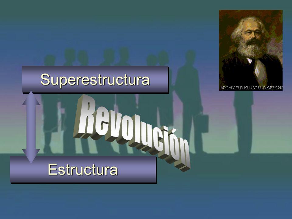 SuperestructuraSuperestructura EstructuraEstructura