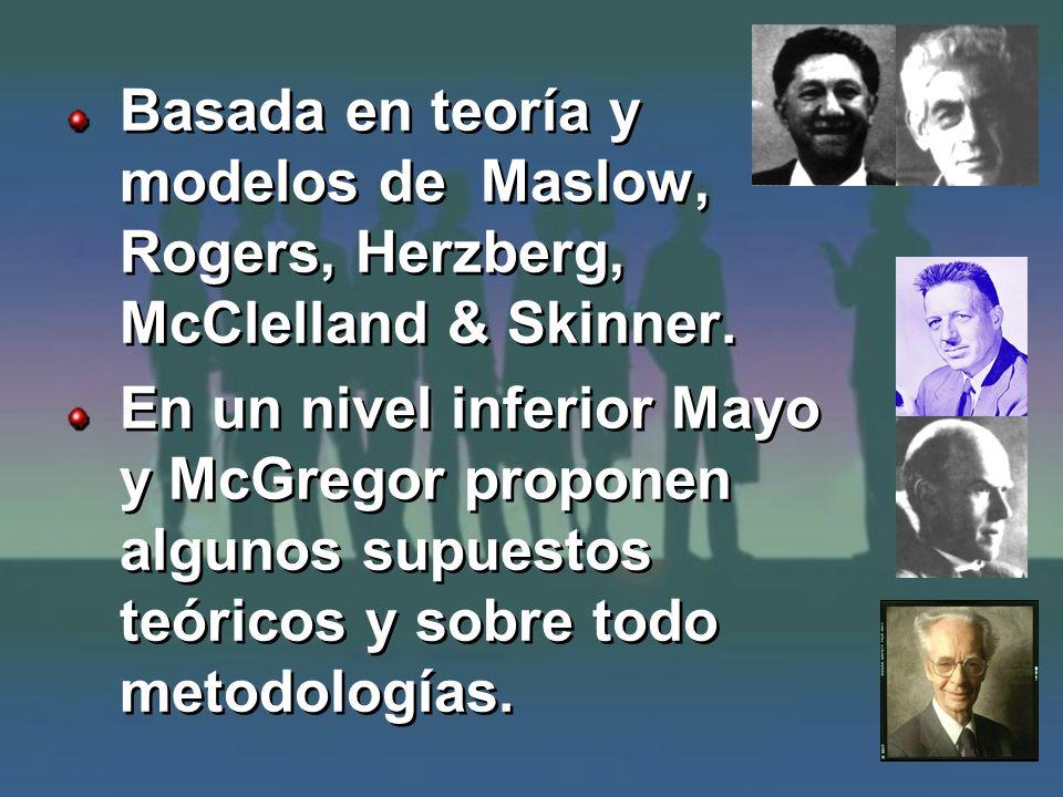 Basada en teoría y modelos de Maslow, Rogers, Herzberg, McClelland & Skinner. En un nivel inferior Mayo y McGregor proponen algunos supuestos teóricos