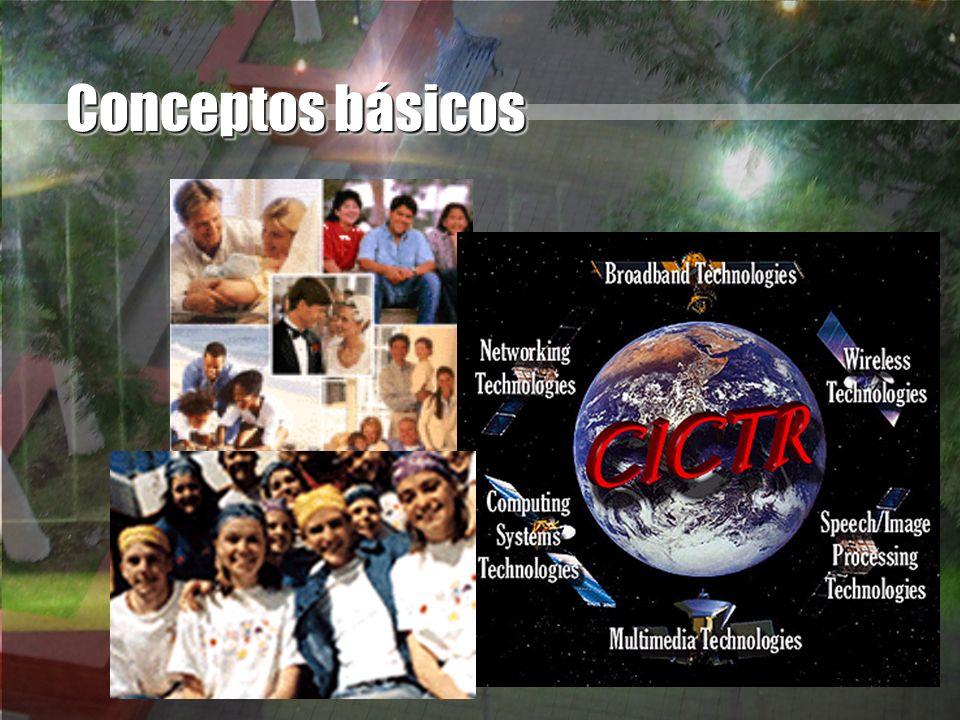 Comunicación en Educación Conceptos, Propósitos, CE