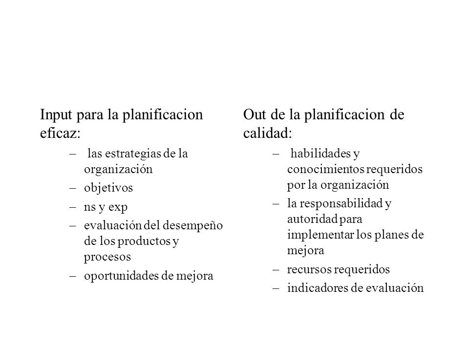 Input para la planificacion eficaz: – las estrategias de la organización –objetivos –ns y exp –evaluación del desempeño de los productos y procesos –o