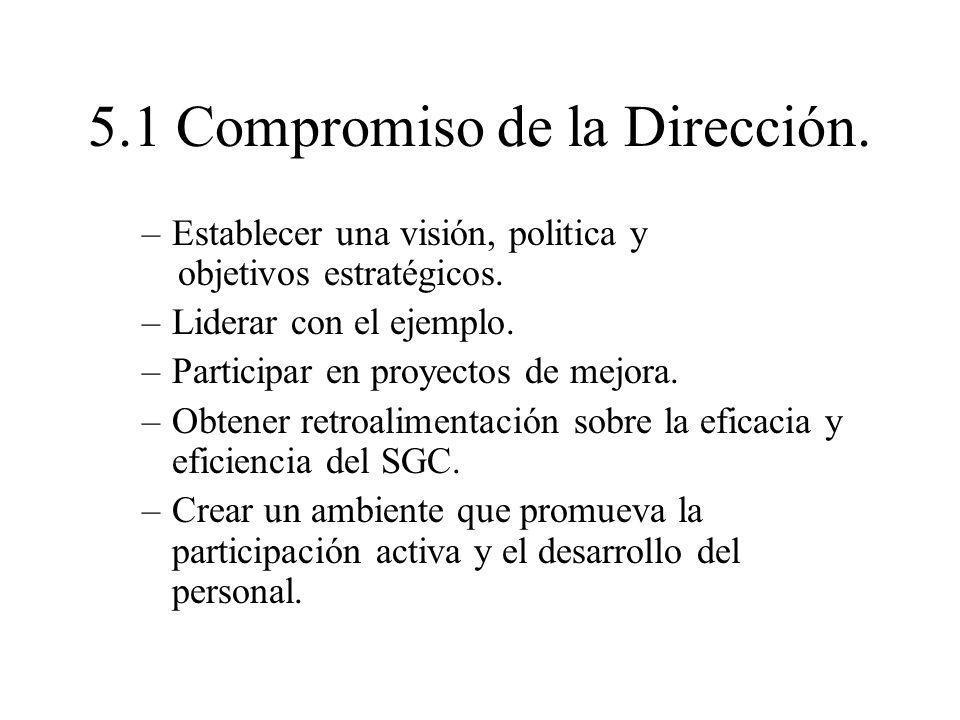 5.1 Compromiso de la Dirección. –Establecer una visión, politica y objetivos estratégicos. –Liderar con el ejemplo. –Participar en proyectos de mejora