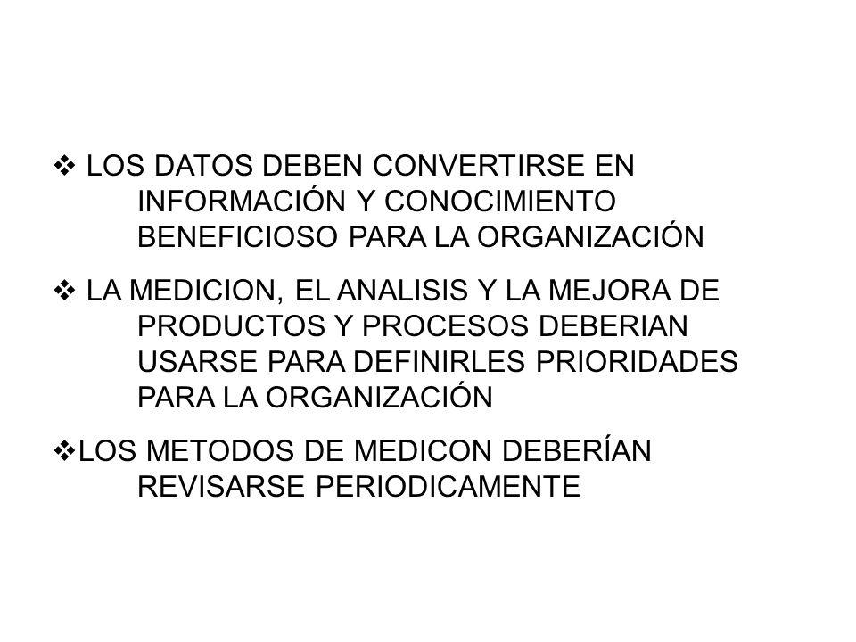 EL BENCHMARKING DE PROCESOS DEBERÍA EMPLEASE COMO HERRAMIENTA PARA MEJORAR LA EFICIENCIA Y EFICACIA DE LOS PROCESOS LA SATISFACCION DEL CLIENTE DEBERÍA SER VITAL PARA LA EVALUACIÓN DEL DESEMPEÑO DE LA ORGANIZACIÓN LA AUTOEVALUACIÓN DEBERÍA CONSIDERASE PARA EVALUAR LA MADUREZ DEL SISTEMA