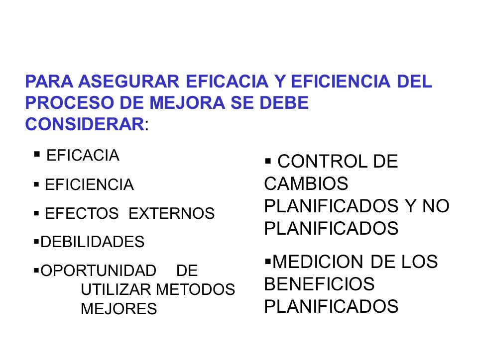 PARA ASEGURAR EFICACIA Y EFICIENCIA DEL PROCESO DE MEJORA SE DEBE CONSIDERAR: EFICACIA EFICIENCIA EFECTOS EXTERNOS DEBILIDADES OPORTUNIDAD DE UTILIZAR