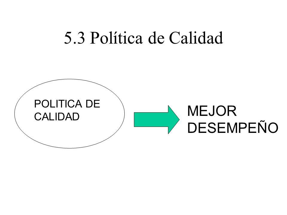 POLITICA DE CALIDAD MEJOR DESEMPEÑO 5.3 Política de Calidad