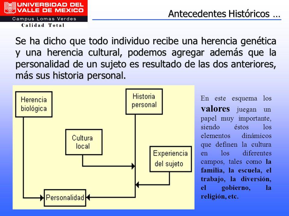 Antecedentes Históricos … Se ha dicho que todo individuo recibe una herencia genética y una herencia cultural, podemos agregar además que la personali