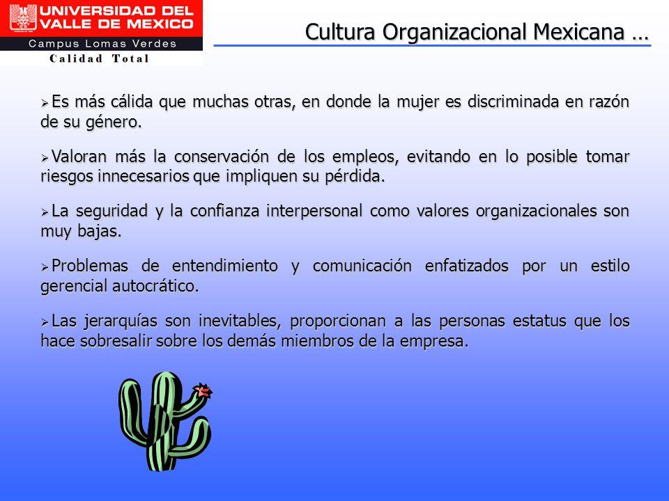 Cultura Organizacional Mexicana … Es más cálida que muchas otras, en donde la mujer es discriminada en razón de su género. Es más cálida que muchas ot