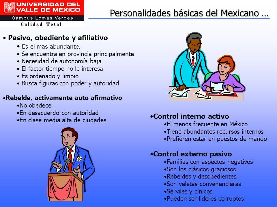 Personalidades básicas del Mexicano … Pasivo, obediente y afiliativo Es el mas abundante. Se encuentra en provincia principalmente Necesidad de autono
