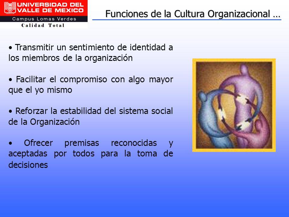 Funciones de la Cultura Organizacional … Transmitir un sentimiento de identidad a los miembros de la organización Facilitar el compromiso con algo may