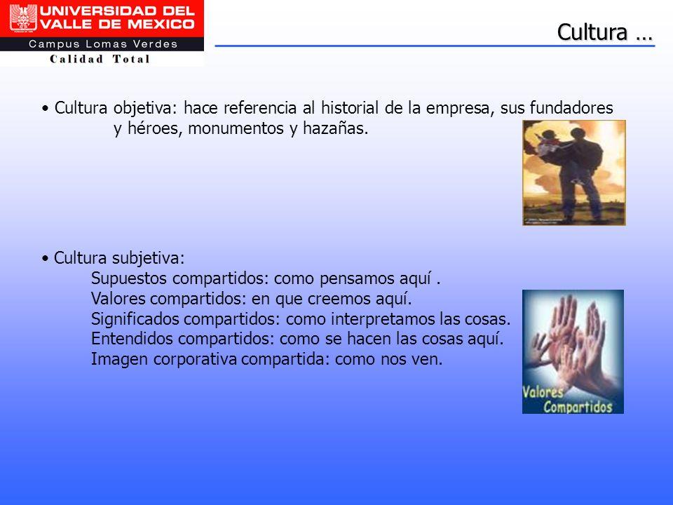 Cultura … Cultura objetiva: hace referencia al historial de la empresa, sus fundadores y héroes, monumentos y hazañas. Cultura subjetiva: Supuestos co