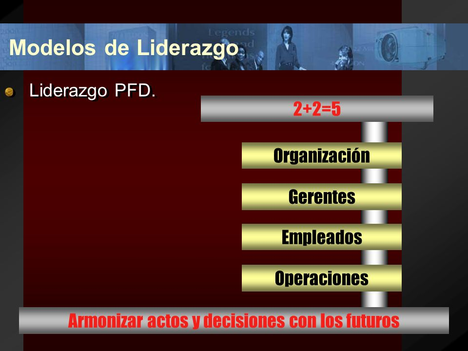 Modelos de Liderazgo Tom Peters & Robert Waterman (1982).