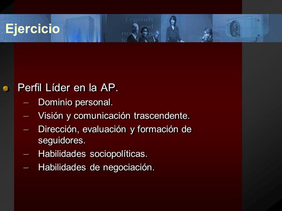 Ejercicio Perfil Líder en CONALEP.... –Formar equipos de 4 a 6 participantes. –Identificar las cualidades del líder necesario para la AP, con base en