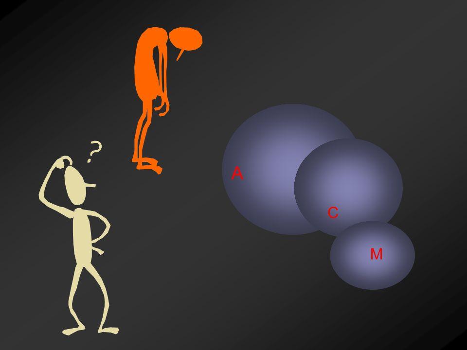 Problemática Conducta: conjunto de fenómenos que son observados o son factibles de detección. Unidad con una triple manifestación fenomenológica. Cond