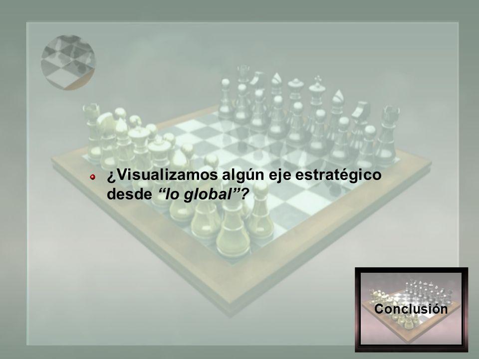 Conclusión ¿Visualizamos algún eje estratégico desde lo global