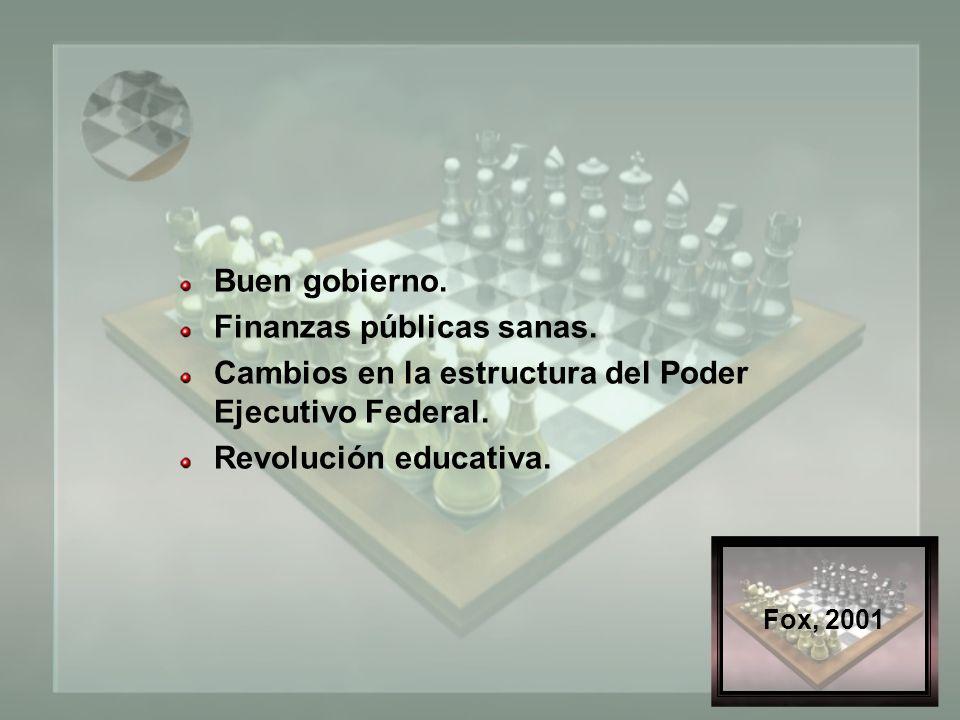 Fox, 2001 Buen gobierno. Finanzas públicas sanas.
