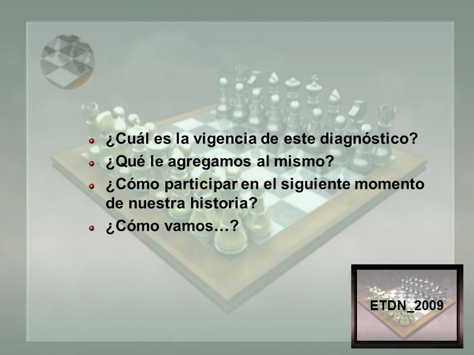 ETDN_2009 ¿Cuál es la vigencia de este diagnóstico.