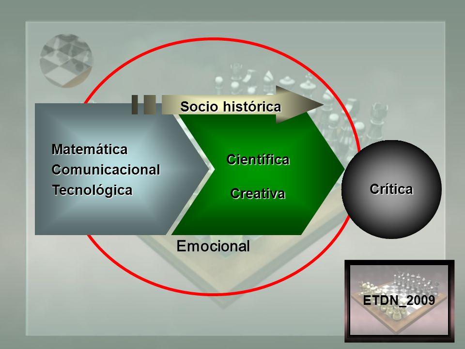 ETDN_2009 Emocional Matemática Matemática Comunicacional Comunicacional Tecnológica Tecnológica Científica Científica Creativa Creativa Crítica Socio histórica