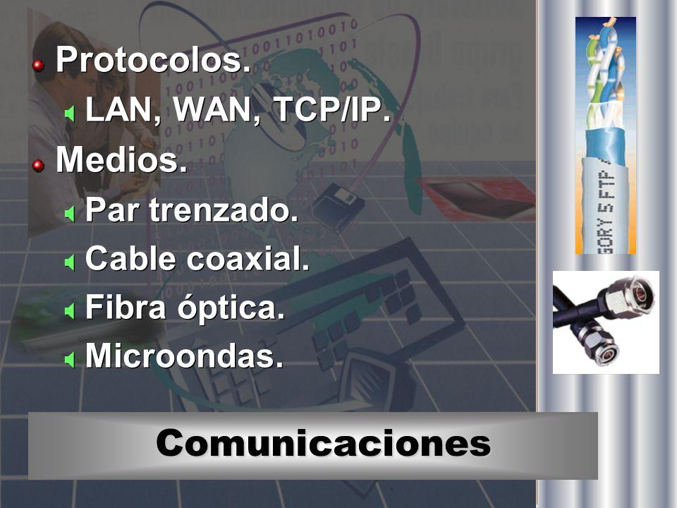 Comunicaciones Protocolos. LAN, WAN, TCP/IP. Medios. Par trenzado. Cable coaxial. Fibra óptica. Microondas. Protocolos. LAN, WAN, TCP/IP. Medios. Par
