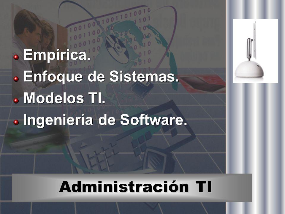 Administración TI Empírica. Enfoque de Sistemas. Modelos TI. Ingeniería de Software. Empírica. Enfoque de Sistemas. Modelos TI. Ingeniería de Software