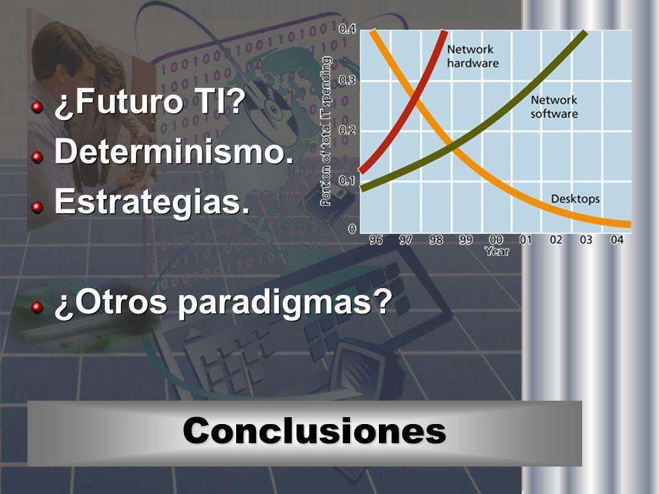Conclusiones ¿Futuro TI? Determinismo. Estrategias. ¿Otros paradigmas? ¿Futuro TI? Determinismo. Estrategias. ¿Otros paradigmas?