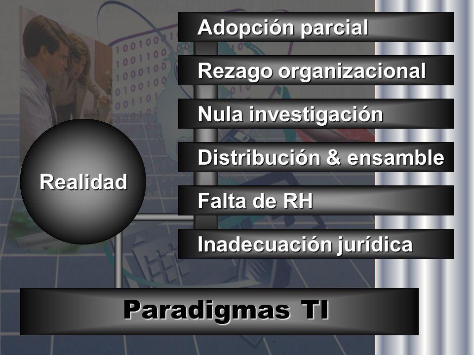Distribución & ensamble Nula investigación Adopción parcial Rezago organizacional Falta de RH Inadecuación jurídica Realidad Paradigmas TI
