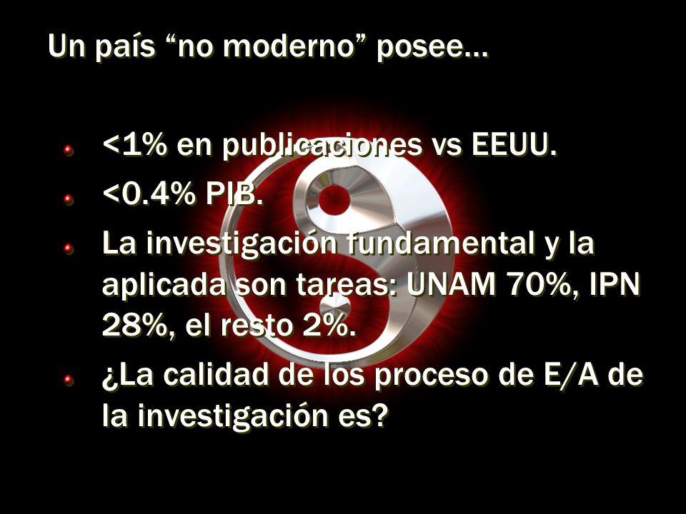 Un país no moderno posee... <1% en publicaciones vs EEUU.